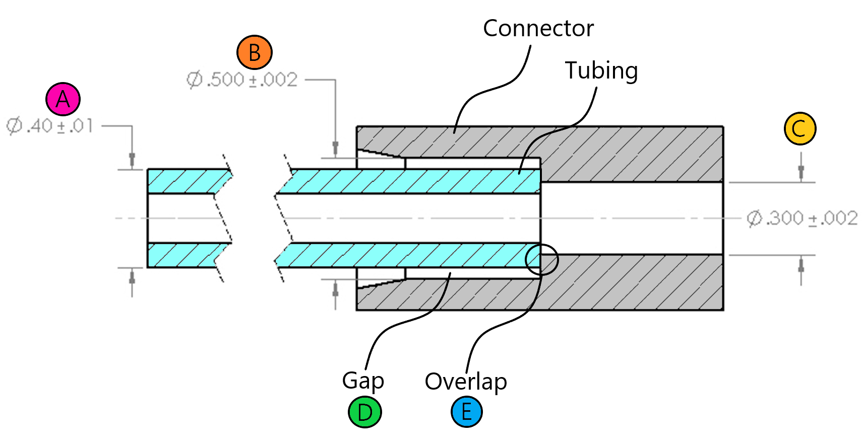 Tolerance Analysis Part, Tubing Connector